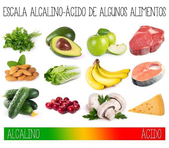 Los alimentos más alcalinos y más ácidos